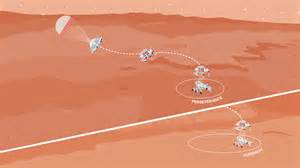 Mars Maneuver: A 'Pi in the Sky' Math Challenge Activity