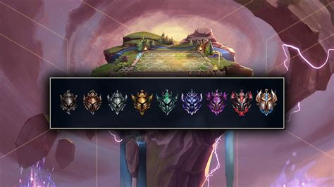 TFT Introduces a Full Competitive Rank Reset in Upcoming